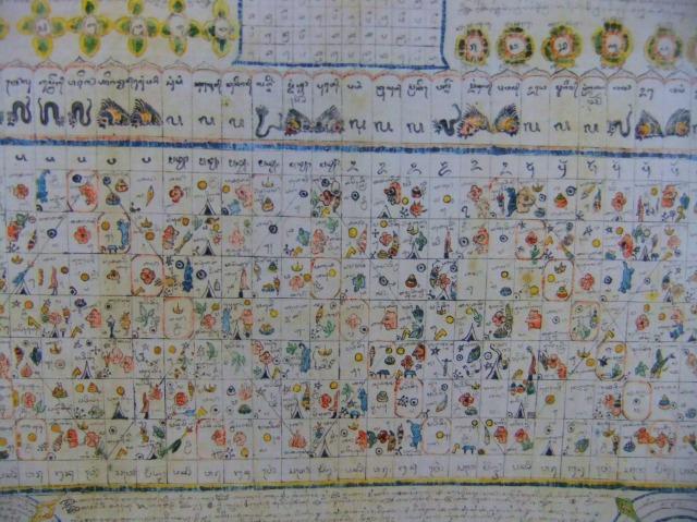 Balinese Calendar